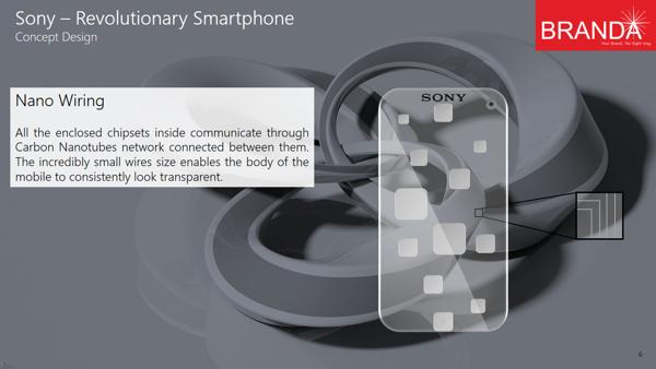 Sony-Branda-concept-phone-2