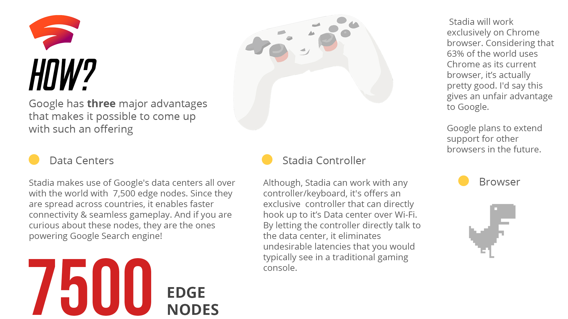 Are Stadia games free