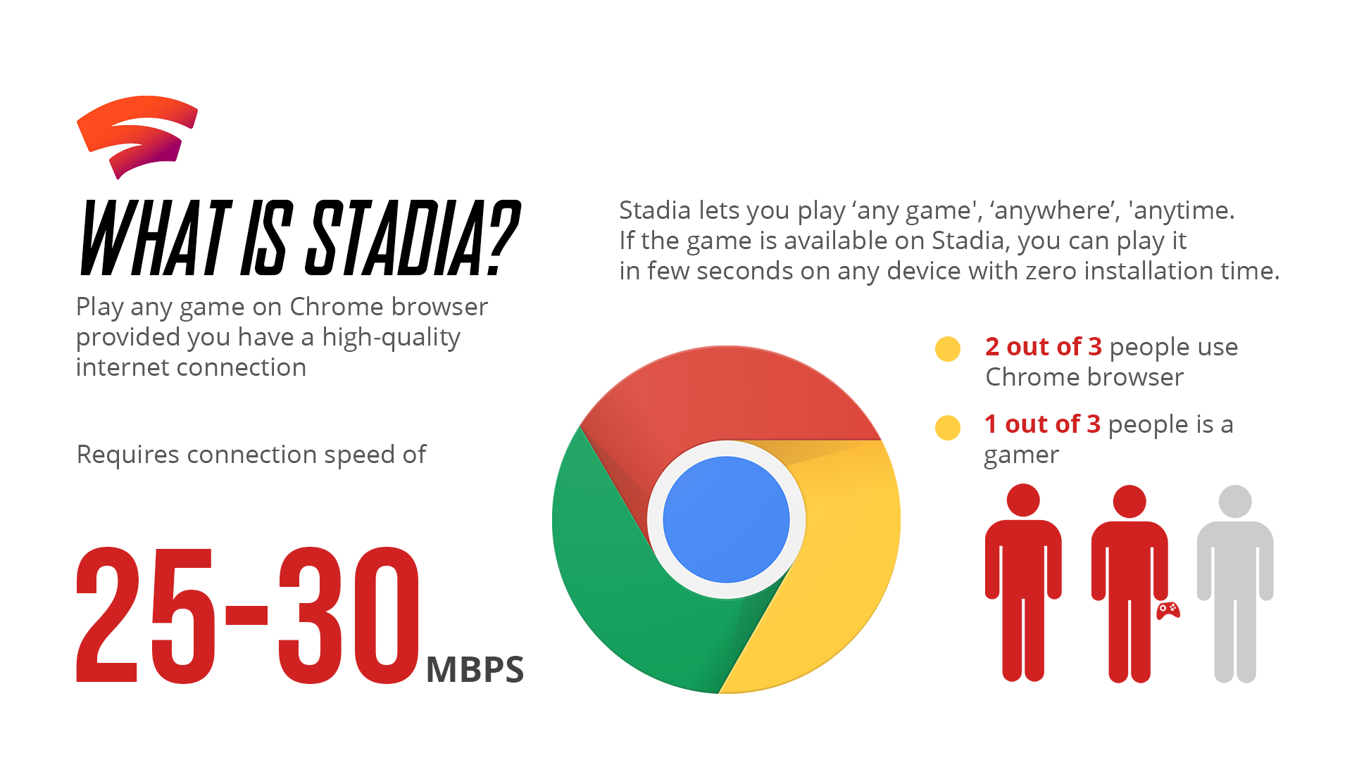 what is google stadia
